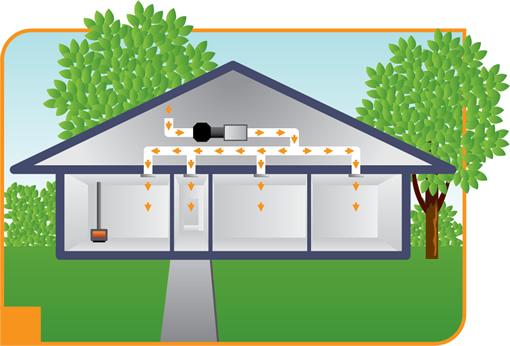 Mechanical Heat Recovery Ventilation (MHRV)